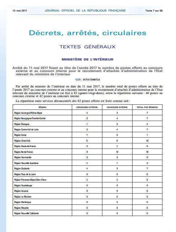 administratifs concours externe et concours interne pour le recrutement dattachs dadministration de letat relevant du ministre de lintrieur